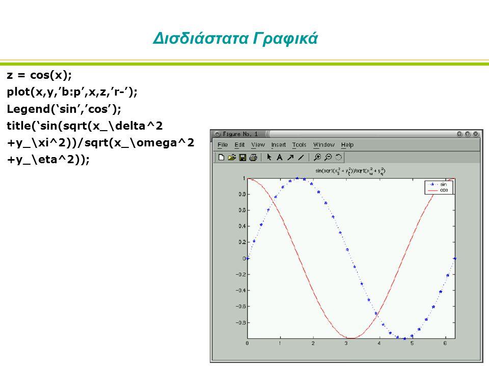 Δισδιάστατα Γραφικά z = cos(x); plot(x,y,'b:p',x,z,'r-'); Legend('sin','cos'); title('sin(sqrt(x_\delta^2 +y_\xi^2))/sqrt(x_\omega^2 +y_\eta^2));
