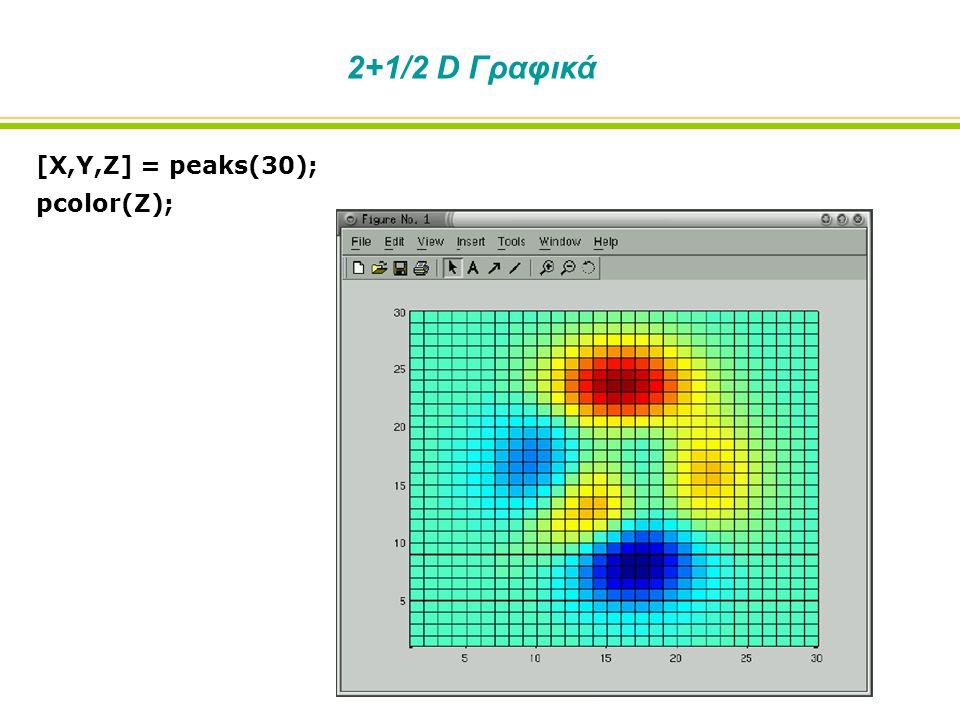 2+1/2 D Γραφικά [X,Y,Z] = peaks(30); pcolor(Z);