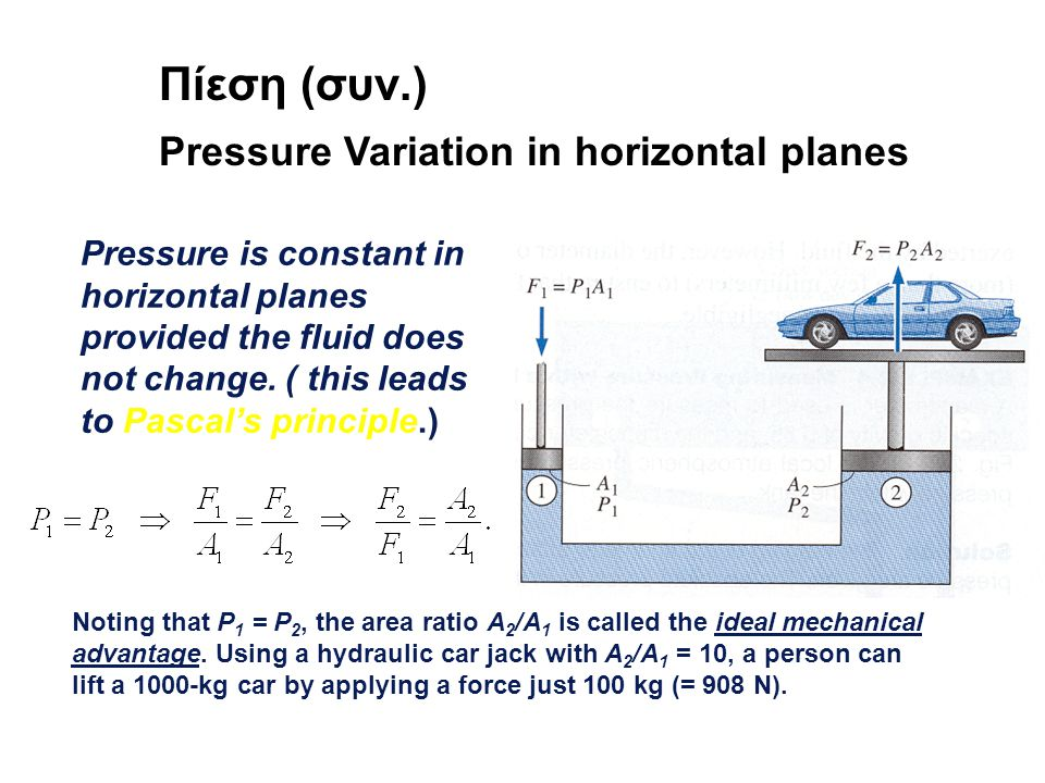 Πίεση (συν.) Pressure Variation in horizontal planes Pressure is constant in horizontal planes provided the fluid does not change.