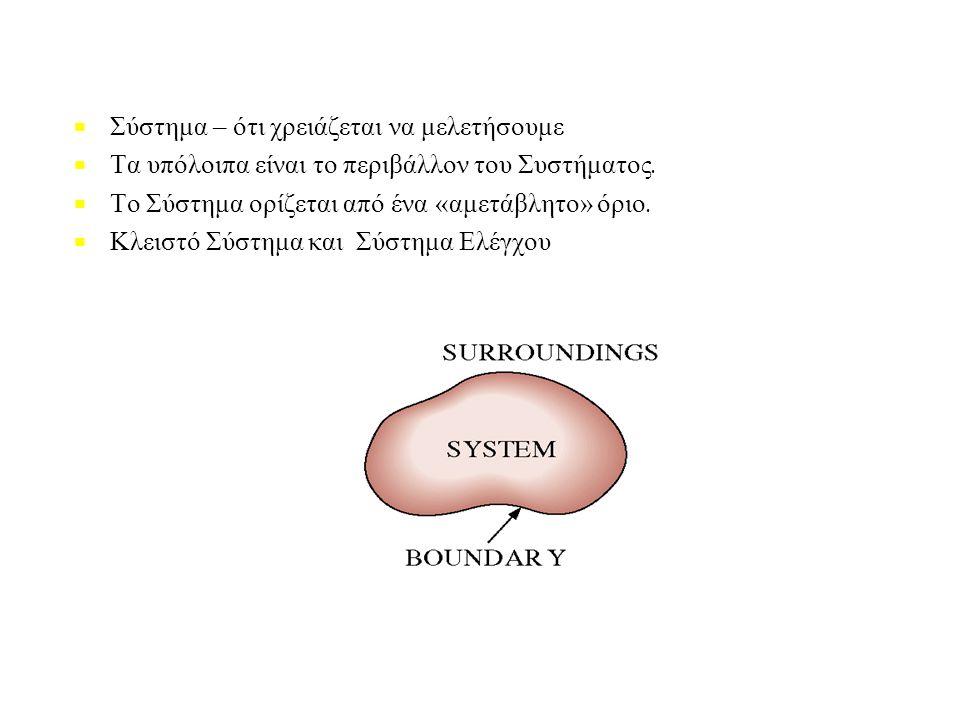 ■ ■ Σύστημα – ότι χρειάζεται να μελετήσουμε ■ ■ Τα υπόλοιπα είναι το περιβάλλον του Συστήματος.