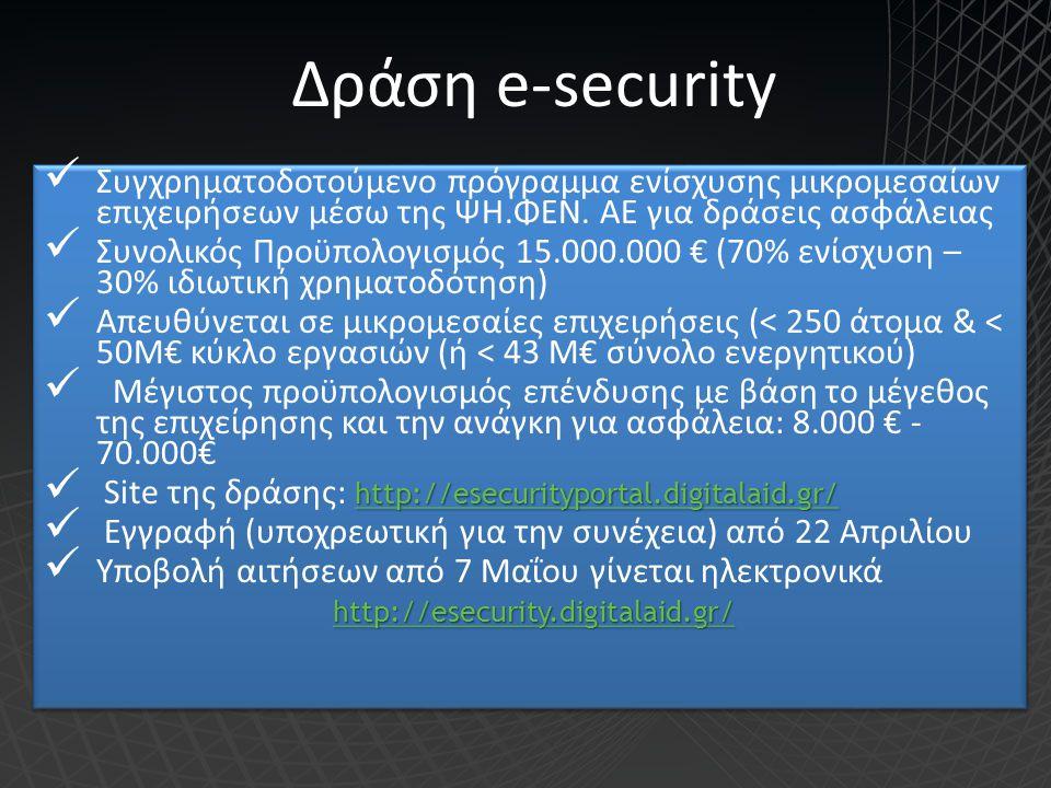 Δράση e-security Συγχρηματοδοτούμενο πρόγραμμα ενίσχυσης μικρομεσαίων επιχειρήσεων μέσω της ΨΗ.ΦΕΝ. ΑΕ για δράσεις ασφάλειας Συνολικός Προϋπολογισμός