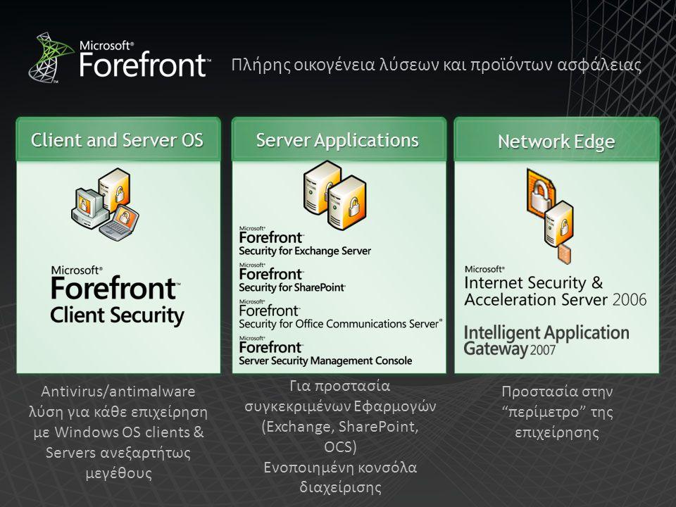 Πλήρης οικογένεια λύσεων και προϊόντων ασφάλειας Network Edge Server Applications Client and Server OS * Antivirus/antimalware λύση για κάθε επιχείρησ