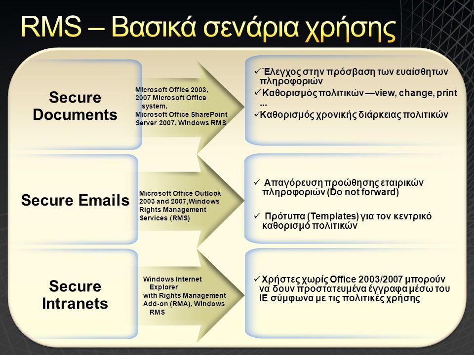 Απαγόρευση προώθησης εταιρικών πληροφοριών (Do not forward) Πρότυπα (Templates) για τον κεντρικό καθορισμό πολιτικών Secure Emails Microsoft Office Ou