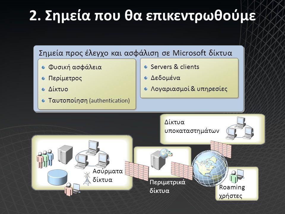 2. Σημεία που θα επικεντρωθούμε Σημεία προς έλεγχο και ασφάλιση σε Microsoft δίκτυα Φυσική ασφάλεια Περίμετρος Δίκτυο Ταυτοποίηση (authentication) Φυσ