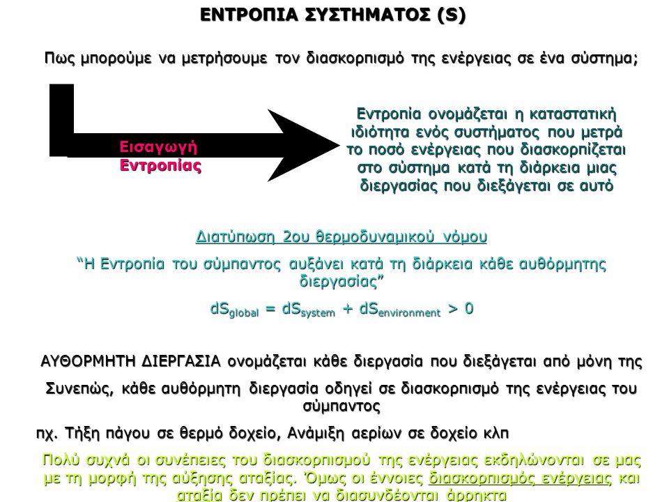 ΕΝΤΡΟΠΙΑ ΣΥΣΤΗΜΑΤΟΣ (S) Πως μπορούμε να μετρήσουμε τον διασκορπισμό της ενέργειας σε ένα σύστημα; Εντροπία ονομάζεται η καταστατική ιδιότητα ενός συστ