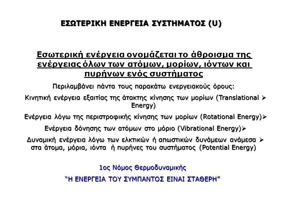 ΕΣΩΤΕΡΙΚΗ ΕΝΕΡΓΕΙΑ ΣΥΣΤΗΜΑΤΟΣ (U) Διατύπωση 1ου Νόμου σε κλειστό σύστημα dU = dQ + dW  dU είναι η μεταβολή της εσωτερικής ενέργειας του συστήματος  dQ είναι το ποσό θερμότητας που εναλλάσσεται ανάμεσα στο σύστημα και το περιβάλλον του  dW είναι το έργο που παράγεται (εκροή) ή καταναλώνεται (εισροή) από το σύστημα Σύστημα Περιβάλλον dQ>0 dW>0 dQ<0 dW<0 dU system = dQ + dW dU environment = -dQ -dW dU system + dU environment = 0  d(U system + U environment )=0  U system + U environment = Ct
