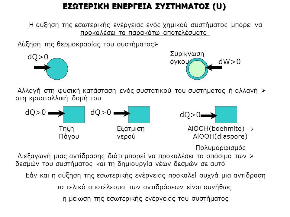 ΕΣΩΤΕΡΙΚΗ ΕΝΕΡΓΕΙΑ ΣΥΣΤΗΜΑΤΟΣ (U) Διατύπωση 1ου θερμοδυναμικού νόμου σε ανοικτό σύστημα dU = dQ + dW + dU matter  dU είναι η μεταβολή της εσωτερικής ενέργειας του συστήματος  dQ είναι το ποσό θερμότητας που εναλλάσσεται ανάμεσα στο σύστημα και το περιβάλλον του  dW είναι το έργο που εκρέει ή εισρέει στο σύστημα  dU matter είναι η μεταβολή εσωτερικής ενέργειας λόγω της ροής ύλης Με τον όρο έργο χαρακτηρίζουμε: Το μηχανικό έργο που οφείλεται σε μεταβολές του όγκου του συστήματος που στα χημικά συστήματα σχετίζονται πάντα με τη μεταβολή στη πίεση του συστήματος dW μηχ = - P.dV P = Πίεση στο μετακινούμενο όριο του συστήματος dV=Μεταβολή όγκου Όταν dV>0 (αύξηση όγκου)  dW μηχ 0 (αύξηση όγκου)  dW μηχ <0 (εκροή έργου) Όταν dV 0 (εισροή έργου) Το ηλεκτροχημικό έργο που οφείλεται στο ηλεκτροστατικό πεδίο δυνάμεων dW ηλεκτρ = Φ.dq Φ = Διαφορά δυναμικού dq = ποσότητα φορτίου που μεταφέρεται