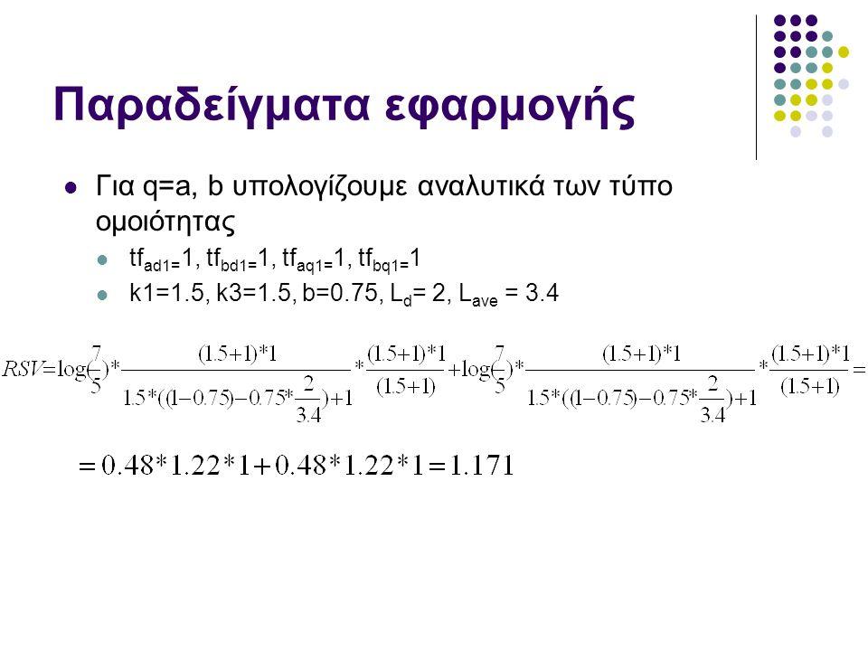 Παραδείγματα εφαρμογής Για q=a, b υπολογίζουμε αναλυτικά των τύπο ομοιότητας tf ad1= 1, tf bd1= 1, tf aq1= 1, tf bq1= 1 k1=1.5, k3=1.5, b=0.75, L d = 2, L ave = 3.4