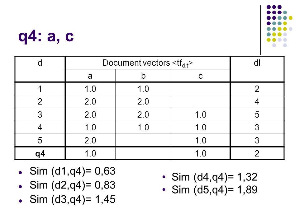 q4: a, c Sim (d1,q4)= 0,63 Sim (d2,q4)= 0,83 Sim (d3,q4)= 1,45 dDocument vectors dl abc 11.0 2 22.0 4 3 1.05 4 3 52.01.03 q41.0 2 Sim (d4,q4)= 1,32 Si
