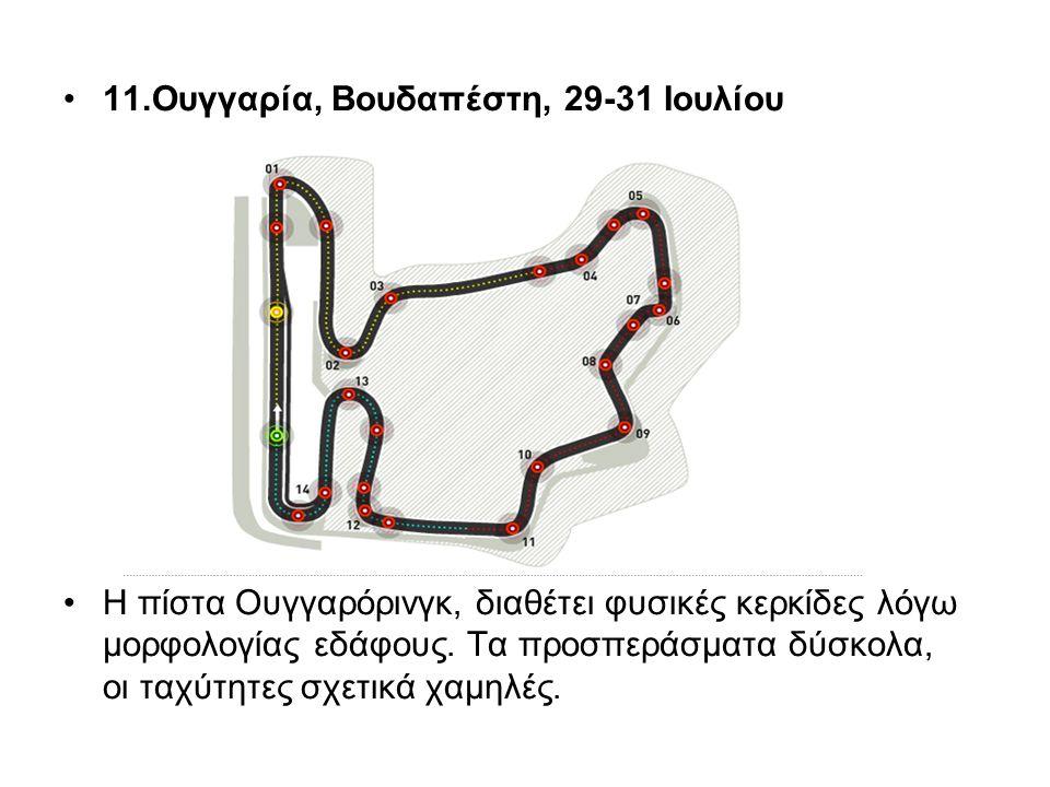 11.Ουγγαρία, Βουδαπέστη, 29-31 Ιουλίου Η πίστα Ουγγαρόρινγκ, διαθέτει φυσικές κερκίδες λόγω μορφολογίας εδάφους.