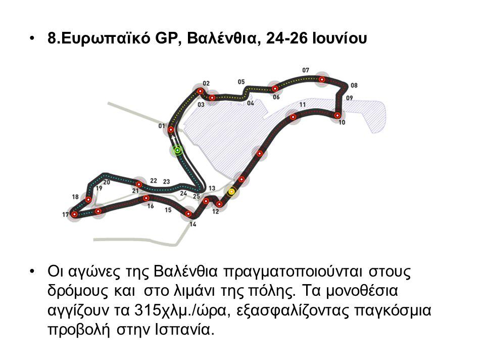 8.Ευρωπαϊκό GP, Βαλένθια, 24-26 Ιουνίου Οι αγώνες της Βαλένθια πραγματοποιούνται στους δρόμους και στο λιμάνι της πόλης.