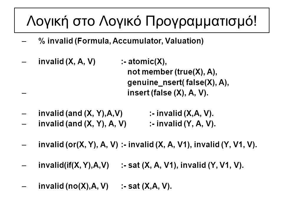 Λογική στο Λογικό Προγραμματισμό.