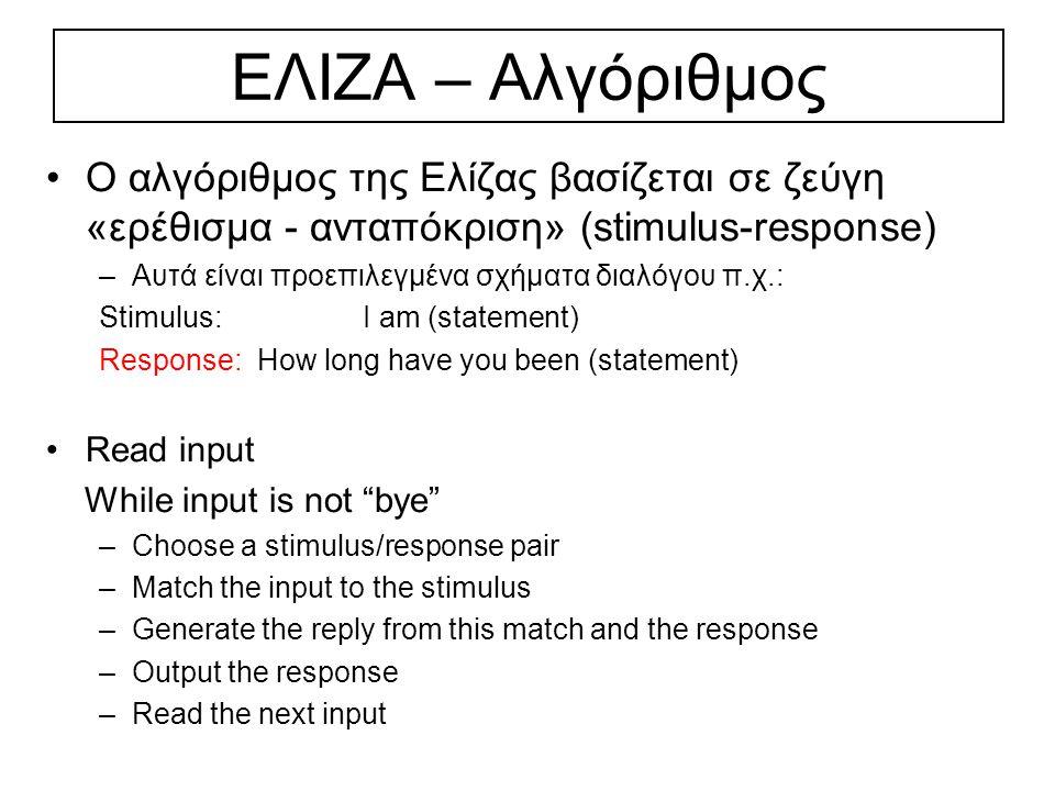 ΕΛΙΖΑ – Πρόγραμμα eliza:- read_word_list(Input), eliza(Input).