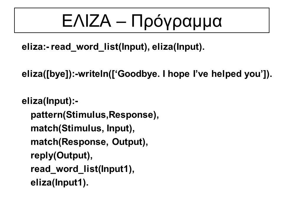 ΕΛΙΖΑ – Πρόγραμμα %pattern(Stimulus,Response) pattern([i, am | Rest],[how, long, have, you, been | Rest]).