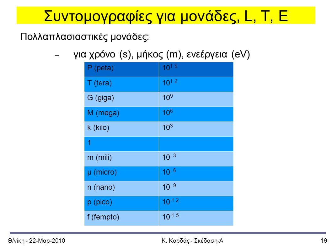 Θ/νίκη - 22-Μαρ-2010Κ. Κορδάς - Σκέδαση-Α19 Συντομογραφίες για μονάδες, L, T, E Πολλαπλασιαστικές μονάδες:  για χρόνο (s), μήκος (m), ενεέργεια (eV)