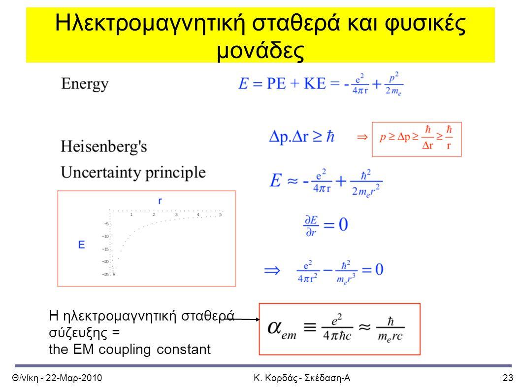 Θ/νίκη - 22-Μαρ-2010Κ. Κορδάς - Σκέδαση-Α23 Ηλεκτρομαγνητική σταθερά και φυσικές μονάδες Η ηλεκτρομαγνητική σταθερά σύζευξης = the EM coupling constan