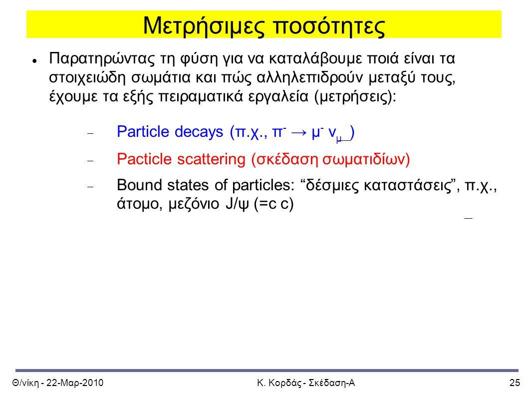 Θ/νίκη - 22-Μαρ-2010Κ. Κορδάς - Σκέδαση-Α25 Μετρήσιμες ποσότητες Παρατηρώντας τη φύση για να καταλάβουμε ποιά είναι τα στοιχειώδη σωμάτια και πώς αλλη