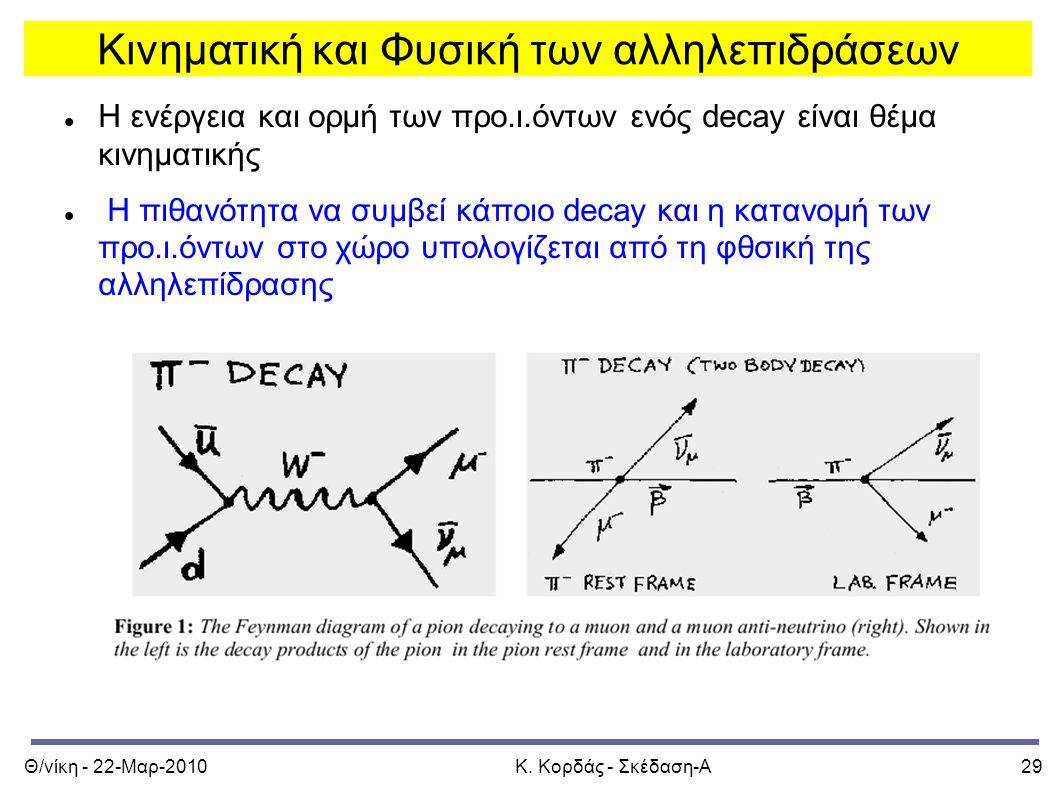 Θ/νίκη - 22-Μαρ-2010Κ. Κορδάς - Σκέδαση-Α29 Κινηματική και Φυσική των αλληλεπιδράσεων Η ενέργεια και ορμή των προ.ι.όντων ενός decay είναι θέμα κινημα