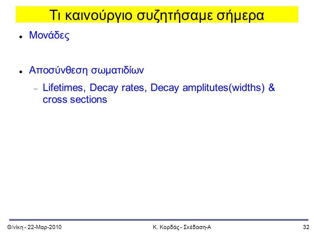 Θ/νίκη - 22-Μαρ-2010Κ. Κορδάς - Σκέδαση-Α32 Τι καινούργιο συζητήσαμε σήμερα Μονάδες Αποσύνθεση σωματιδίων  Lifetimes, Decay rates, Decay amplitutes(w