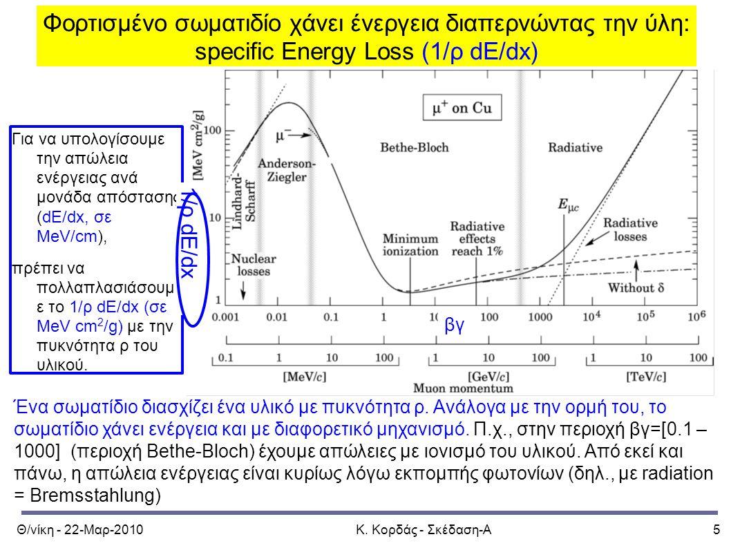 Θ/νίκη - 22-Μαρ-2010Κ. Κορδάς - Σκέδαση-Α5 Για να υπολογίσουμε την απώλεια ενέργειας ανά μονάδα απόστασης (dE/dx, σε MeV/cm), πρέπει να πολλαπλασιάσου