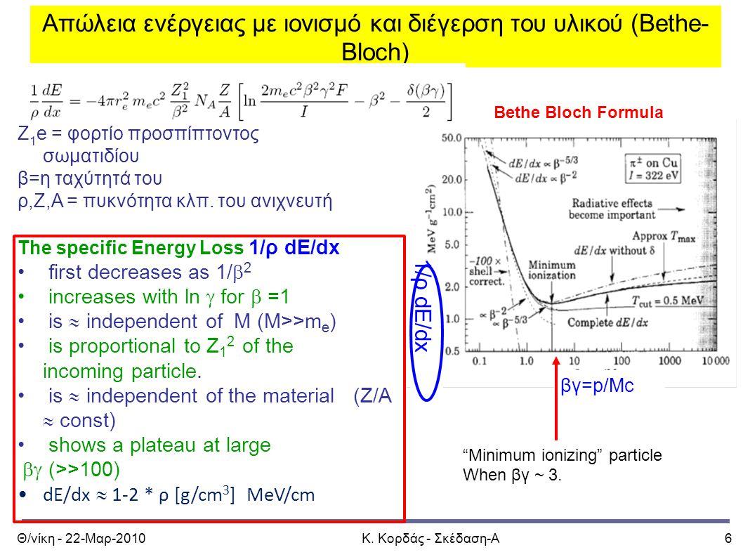 Θ/νίκη - 22-Μαρ-2010Κ. Κορδάς - Σκέδαση-Α6 Απώλεια ενέργειας με ιονισμό και διέγερση του υλικού (Bethe- Bloch) Bethe Bloch Formula Z 1 e = φορτίο προσ