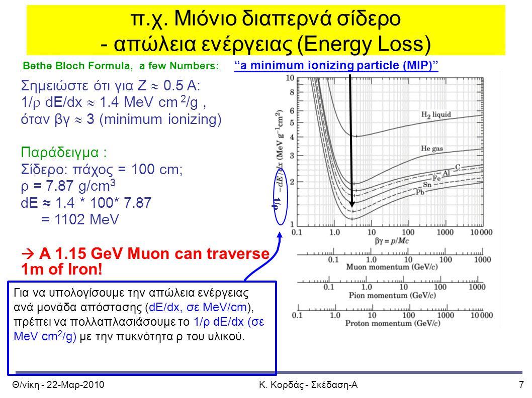 """Θ/νίκη - 22-Μαρ-2010Κ. Κορδάς - Σκέδαση-Α7 π.χ. Μιόνιο διαπερνά σίδερο - απώλεια ενέργειας (Energy Loss) Bethe Bloch Formula, a few Numbers: """"a minimu"""