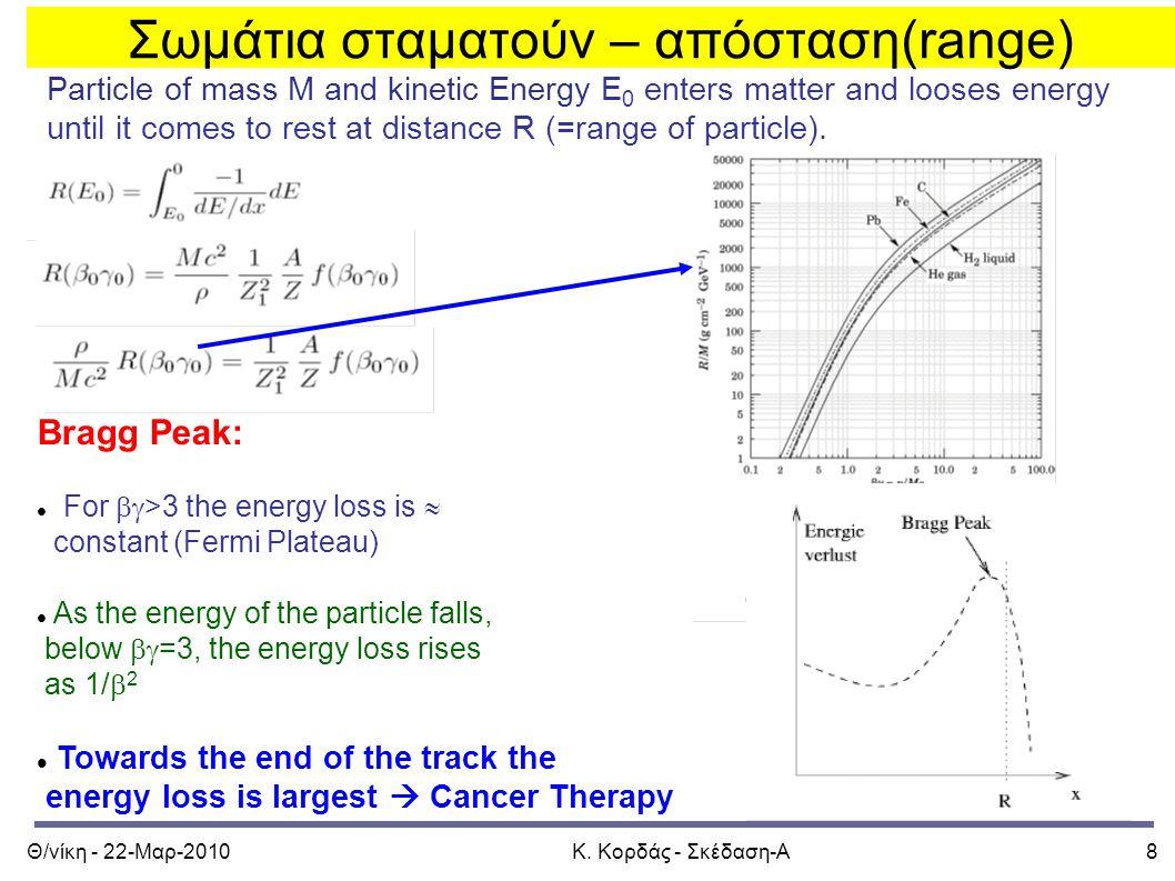 Θ/νίκη - 22-Μαρ-2010Κ. Κορδάς - Σκέδαση-Α8 Particle of mass M and kinetic Energy E 0 enters matter and looses energy until it comes to rest at distanc