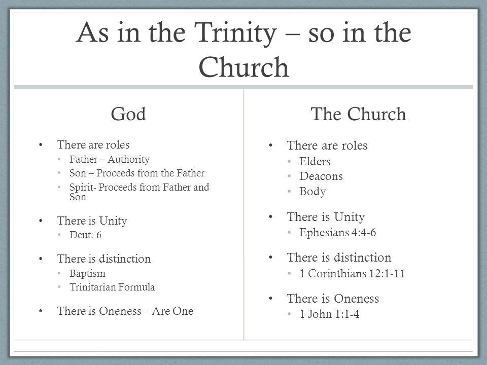 Elders 1 Timothy 3:1-7 Titus 1:1-9 1 Peter 5:1-5