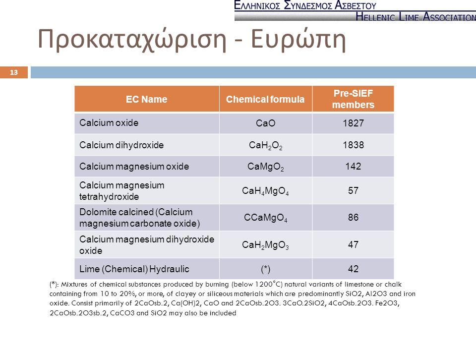 Προκαταχώριση - Ευρώπη EC NameChemical formula Pre-SIEF members Calcium oxideCaO1827 Calcium dihydroxideCaH 2 O 2 1838 Calcium magnesium oxideCaMgO 2