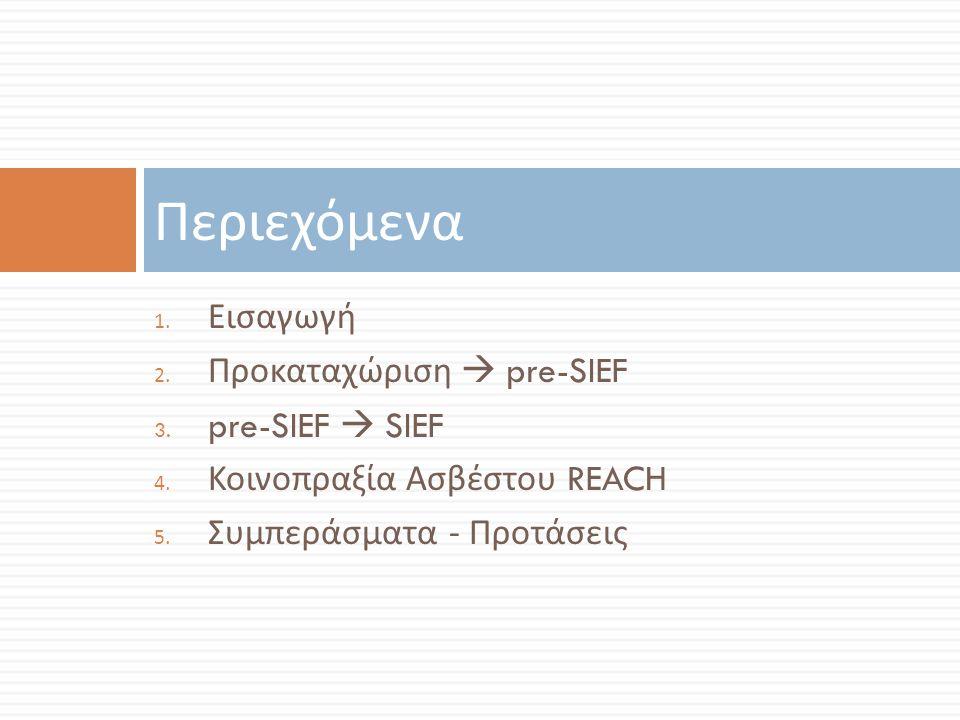 1. Εισαγωγή 2. Προκαταχώριση  pre-SIEF 3. pre-SIEF  SIEF 4. Κοινοπραξία Ασβέστου REACH 5. Συμπεράσματα - Προτάσεις Περιεχόμενα