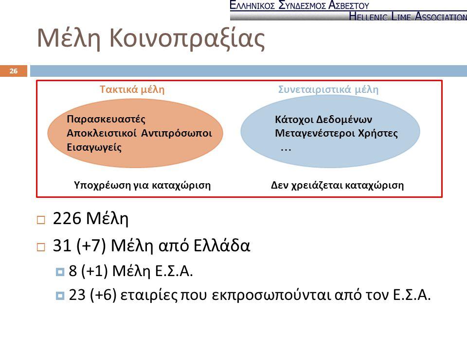 Μέλη Κοινοπραξίας  226 Μέλη  31 (+7) Μέλη από Ελλάδα  8 (+1) Μέλη Ε. Σ. Α.  23 (+6) εταιρίες που εκπροσωπούνται από τον Ε. Σ. Α. Παρασκευαστές Απο