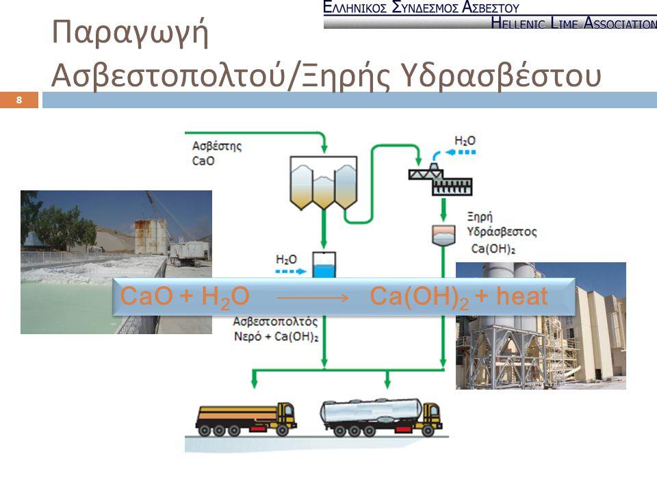 Παραγωγή Ασβεστοπολτού / Ξηρής Υδρασβέστου CaO + Η 2 O Ca(OH) 2 + heat 8