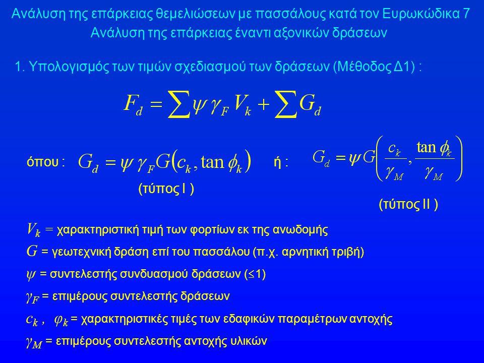 V k = χαρακτηριστική τιμή των φορτίων εκ της ανωδομής G = γεωτεχνική δράση επί του πασσάλου (π.χ. αρνητική τριβή) ψ = συντελεστής συνδυασμού δράσεων (
