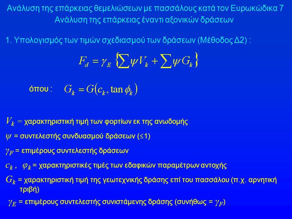 όπου : γ Ε = επιμέρους συντελεστής συνιστάμενης δράσης (συνήθως = γ F ) Ανάλυση της επάρκειας θεμελιώσεων με πασσάλους κατά τον Ευρωκώδικα 7 Ανάλυση τ
