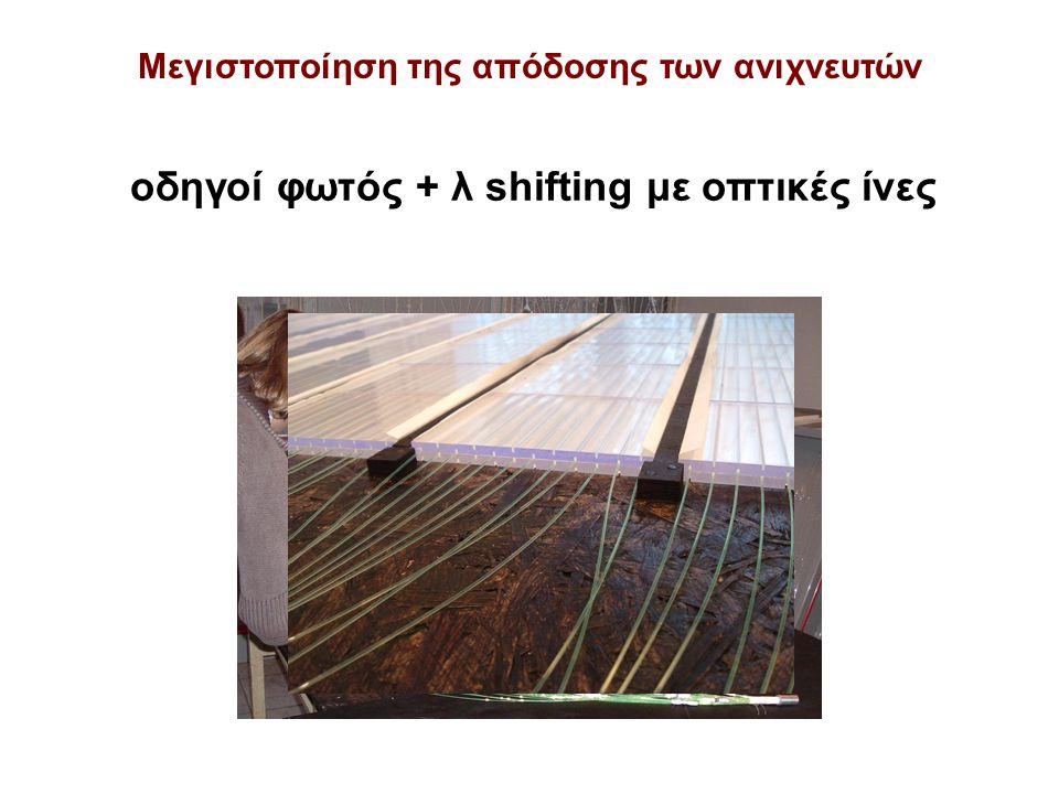 Μεγιστοποίηση της απόδοσης των ανιχνευτών οδηγοί φωτός + λ shifting με οπτικές ίνες