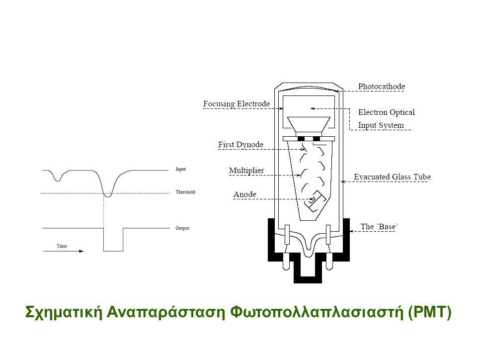 Σχηματική Αναπαράσταση Φωτοπολλαπλασιαστή (PMT)