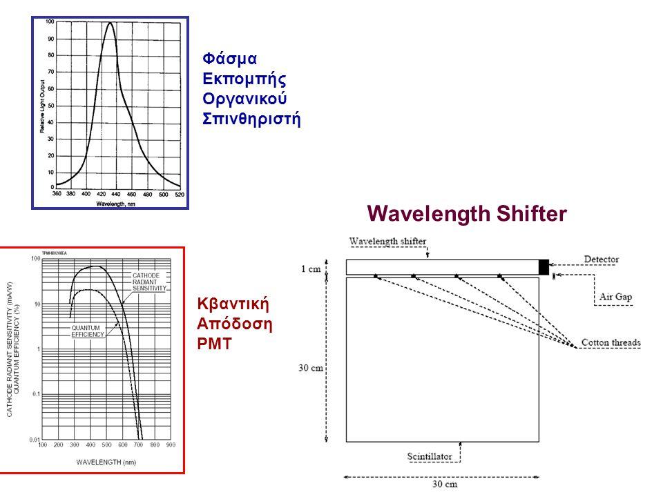 Φάσμα Eκπομπής Οργανικού Σπινθηριστή Wavelength Shifter Κβαντική Aπόδοση PMT