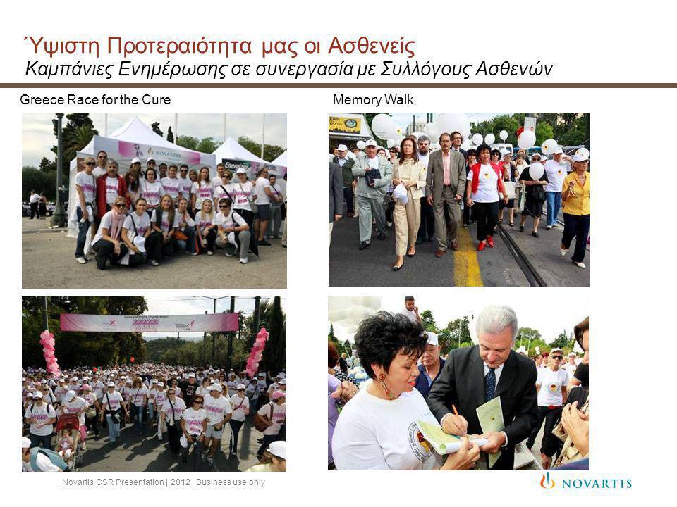 Ύψιστη Προτεραιότητα μας οι Ασθενείς Καμπάνιες Ενημέρωσης σε συνεργασία με Συλλόγους Ασθενών Greece Race for the CureMemory Walk | Novartis CSR Presentation | 2012 | Business use only