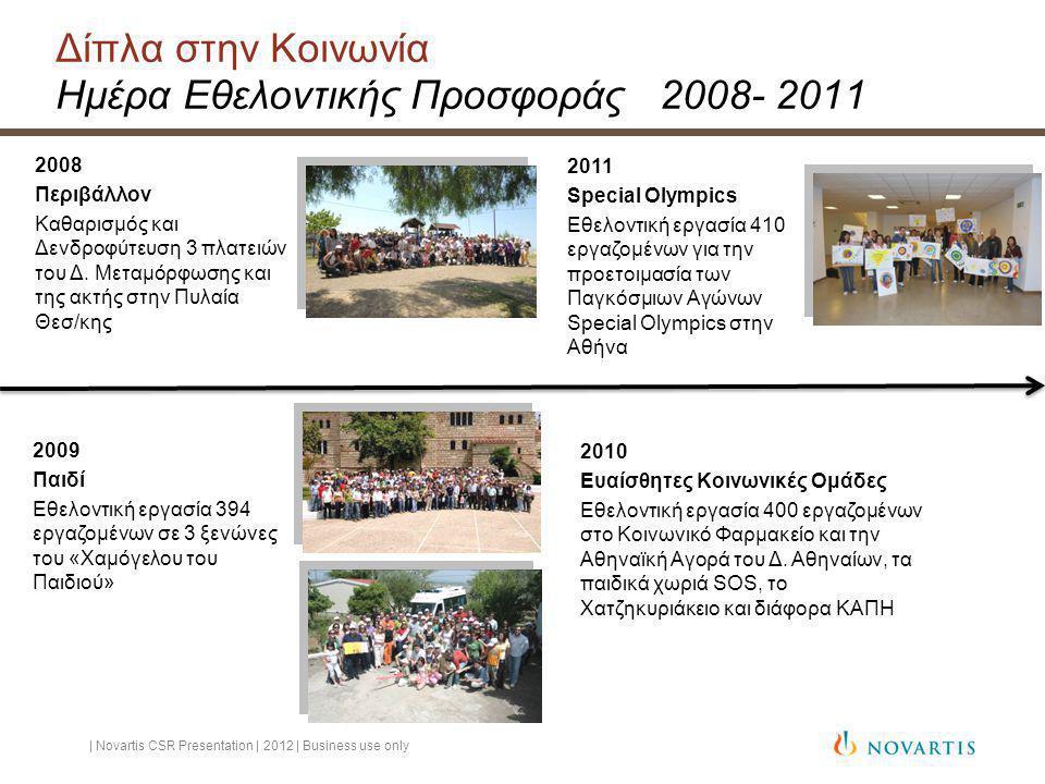 Δίπλα στην Κοινωνία Ημέρα Εθελοντικής Προσφοράς 2008- 2011 2009 Παιδί Εθελοντική εργασία 394 εργαζομένων σε 3 ξενώνες του «Χαμόγελου του Παιδιού» 2010 Eυαίσθητες Κοινωνικές Ομάδες Εθελοντική εργασία 400 εργαζομένων στο Κοινωνικό Φαρμακείο και την Αθηναϊκή Αγορά του Δ.