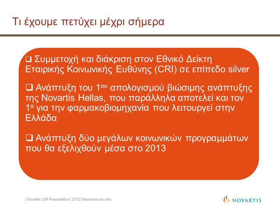 Τι έχουμε πετύχει μέχρι σήμερα  Συμμετοχή και διάκριση στον Εθνικό Δείκτη Εταιρικής Κοινωνικής Ευθύνης (CRI) σε επίπεδο silver  Ανάπτυξη του 1 ου απολογισμού βιώσιμης ανάπτυξης της Novartis Hellas, που παράλληλα αποτελεί και τον 1 ο για την φαρμακοβιομηχανία που λειτουργεί στην Ελλάδα  Ανάπτυξη δύο μεγάλων κοινωνικών προγραμμάτων που θα εξελιχθούν μέσα στο 2013 | Novartis CSR Presentation | 2012 | Business use only