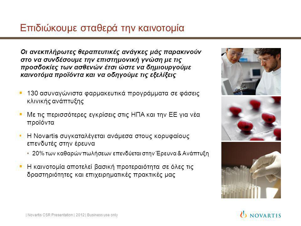 Επιδιώκουμε σταθερά την καινοτομία | Novartis CSR Presentation | 2012 | Business use only  130 ασυναγώνιστα φαρμακευτικά προγράμματα σε φάσεις κλινικής ανάπτυξης  Με τις περισσότερες εγκρίσεις στις ΗΠΑ και την ΕΕ για νέα προϊόντα Η Novartis συγκαταλέγεται ανάμεσα στους κορυφαίους επενδυτές στην έρευνα 20% των καθαρών πωλήσεων επενδύεται στην Έρευνα & Ανάπτυξη  Η καινοτομία αποτελεί βασική προτεραιότητα σε όλες τις δραστηριότητες και επιχειρηματικές πρακτικές μας Οι ανεκπλήρωτες θεραπευτικές ανάγκες μάς παρακινούν στο να συνδέσουμε την επιστημονική γνώση με τις προσδοκίες των ασθενών έτσι ώστε να δημιουργούμε καινοτόμα προϊόντα και να οδηγούμε τις εξελίξεις