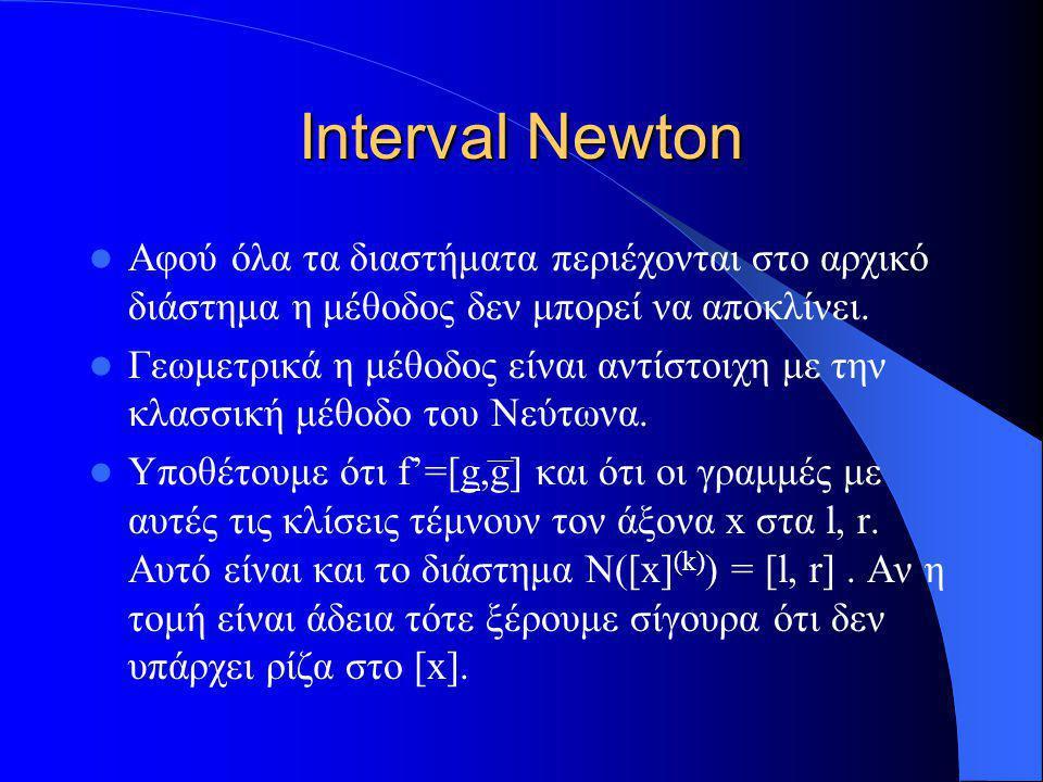 Interval Newton Αφού όλα τα διαστήματα περιέχονται στο αρχικό διάστημα η μέθοδος δεν μπορεί να αποκλίνει. Γεωμετρικά η μέθοδος είναι αντίστοιχη με την