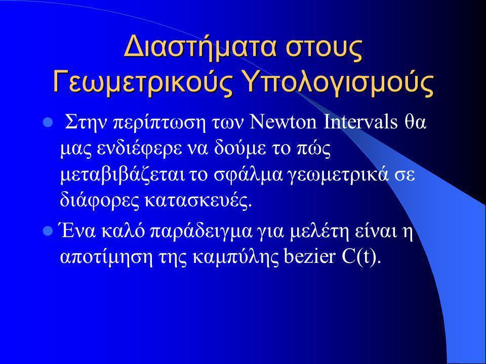 Διαστήματα στους Γεωμετρικούς Υπολογισμούς Στην περίπτωση των Newton Intervals θα μας ενδιέφερε να δούμε το πώς μεταβιβάζεται το σφάλμα γεωμετρικά σε
