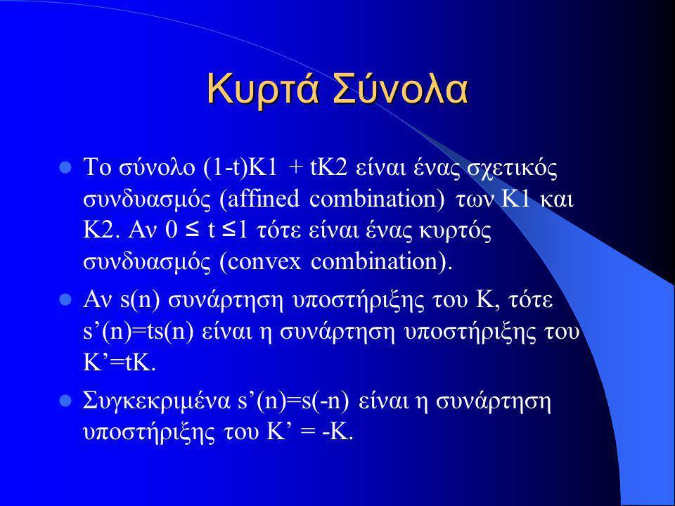 Κυρτά Σύνολα Το σύνολο (1-t)K1 + tK2 είναι ένας σχετικός συνδυασμός (affined combination) των Κ1 και Κ2. Αν 0 ≤ t ≤ 1 τότε είναι ένας κυρτός συνδυασμό