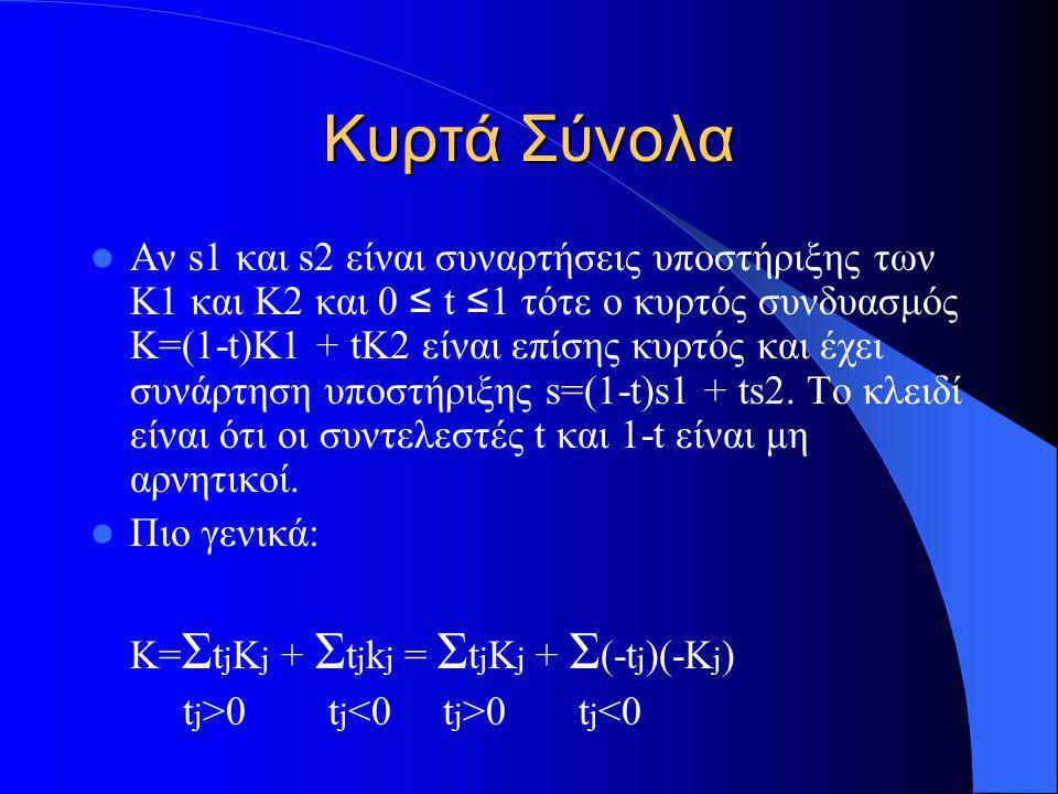 Κυρτά Σύνολα Αν s1 και s2 είναι συναρτήσεις υποστήριξης των K1 και K2 και 0 ≤ t ≤ 1 τότε ο κυρτός συνδυασμός Κ=(1-t)K1 + tK2 είναι επίσης κυρτός και έ