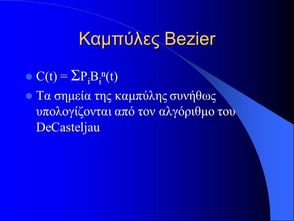 Καμπύλες Bezier C(t) = Σ P i B i n (t) Τα σημεία της καμπύλης συνήθως υπολογίζονται από τον αλγόριθμο του DeCasteljau
