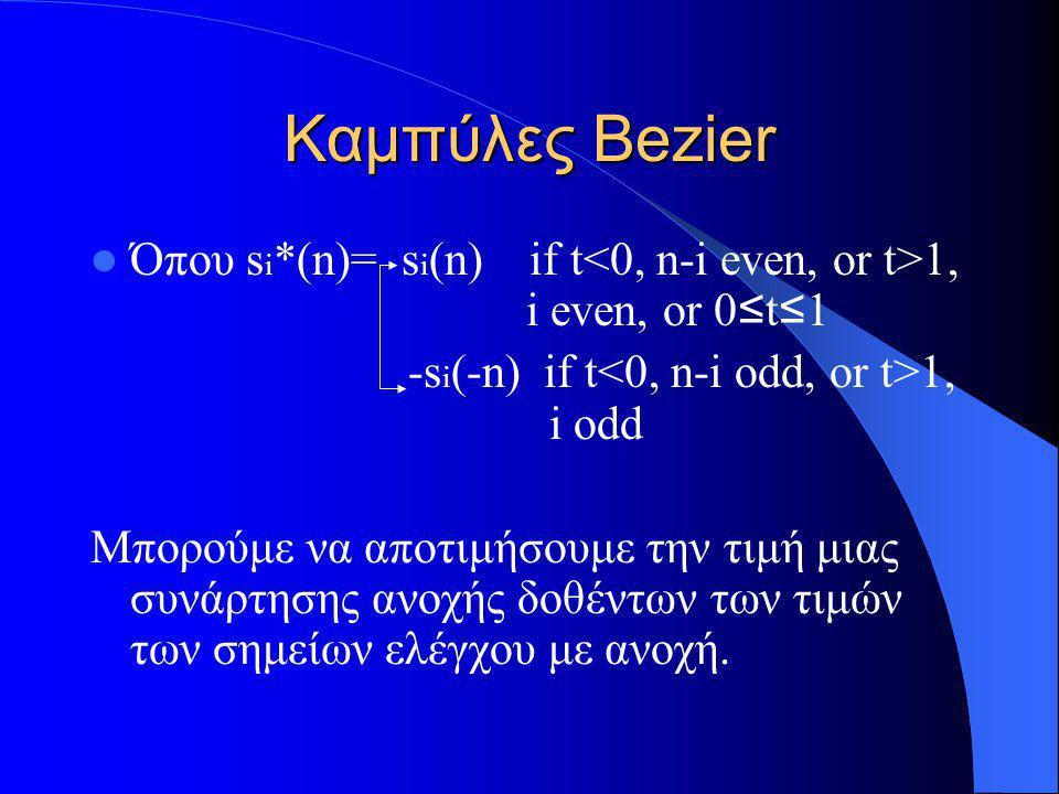 Καμπύλες Bezier Όπου s i *(n)= s i (n) if t 1, i even, or 0 ≤ t ≤ 1 -s i (-n) if t 1, i odd Μπορούμε να αποτιμήσουμε την τιμή μιας συνάρτησης ανοχής δ