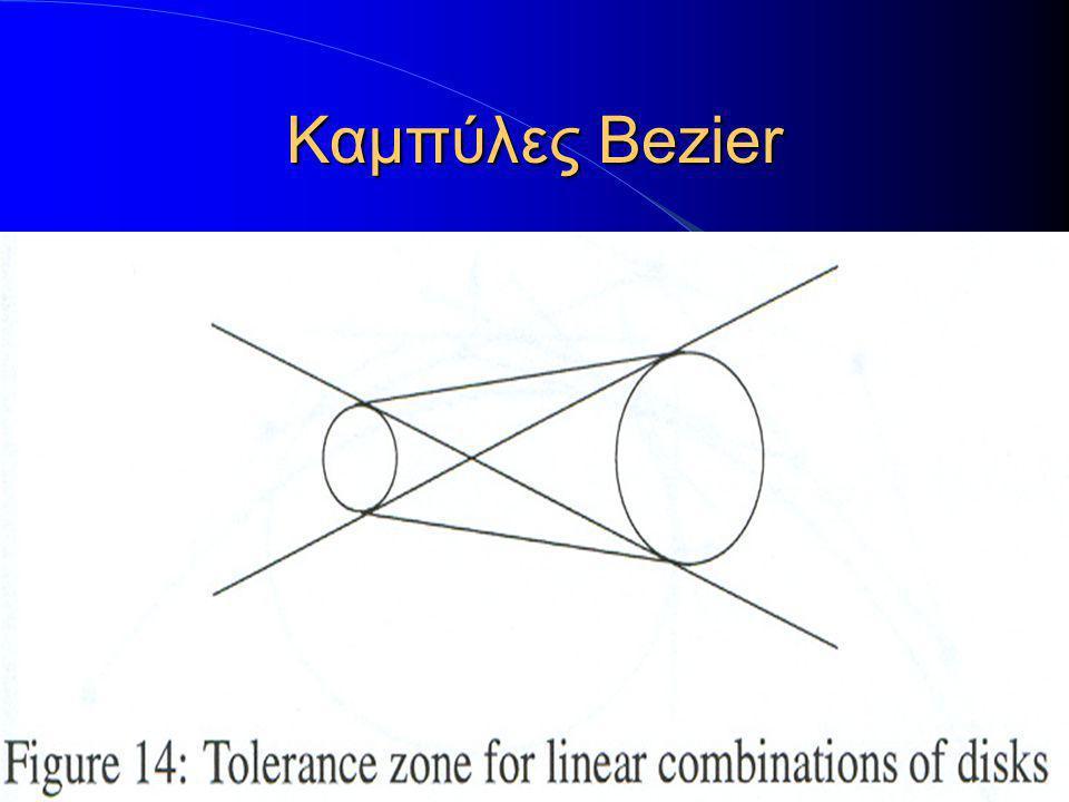 Καμπύλες Bezier