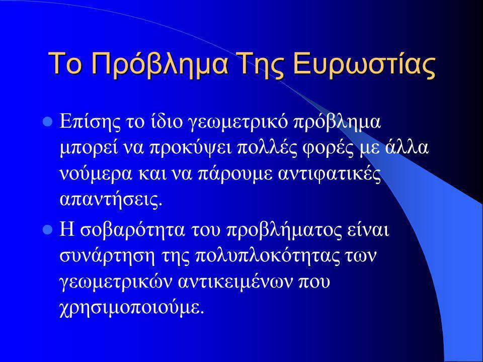 Το Πρόβλημα Της Ευρωστίας Επίσης το ίδιο γεωμετρικό πρόβλημα μπορεί να προκύψει πολλές φορές με άλλα νούμερα και να πάρουμε αντιφατικές απαντήσεις. Η