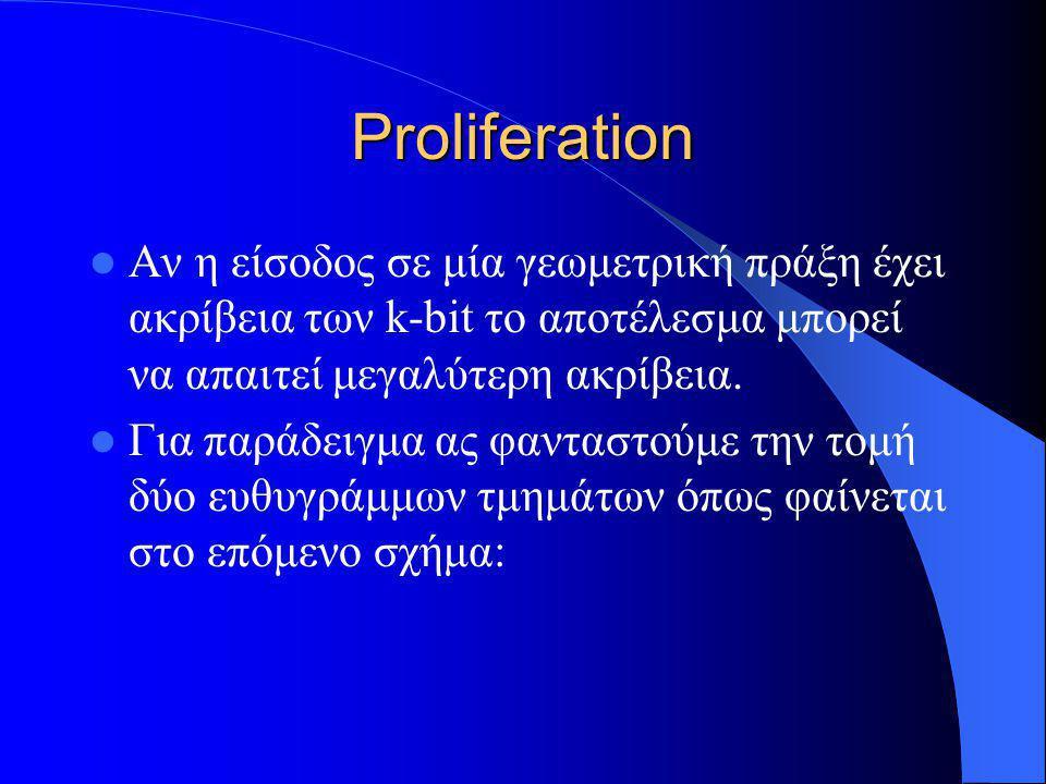 Proliferation Αν η είσοδος σε μία γεωμετρική πράξη έχει ακρίβεια των k-bit το αποτέλεσμα μπορεί να απαιτεί μεγαλύτερη ακρίβεια.